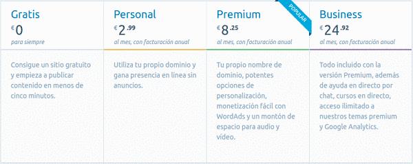 wordpress-org-precios